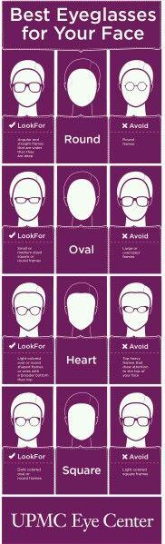 Great Chart For Help Choosing The Right Eyeglass Frame #Eyeglasses #Style #Tip