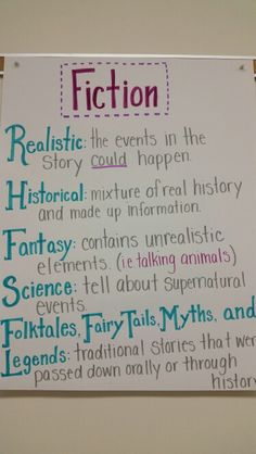 Types of Fiction classroom poster