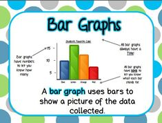 This Video Teaches Students About Bar Graphs And How They Are Used