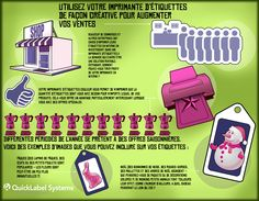Faites des étiquettes personnalisées - Différentes périodes de l'année se prêtent à des offres saisonnières. Quotagraphie conçue par QuickLabel Systems qui vous permet d'imprimer vos étiquettes personnalisées dans votre entreprise http://www.quicklabel.fr/end-use-applications/private-label/