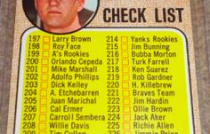 I will sell my 1962 Topps Baseball 3rd Series Check List #192 for $10.00