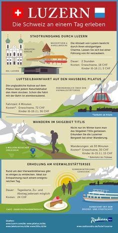 Infographic Luzern Switzerland