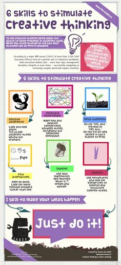 """6 skills to stimulate creative Thinking""  https://www.youtube.com/playlist?list=PL2qcTIIqLo7WygswIq071Qg8NOBaTHu62&spfreload=10"