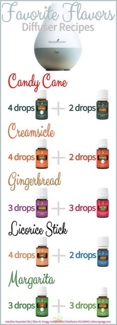 Diffuser Recipes: Favorite Flavors ~ Essential Oil Diffuser Recipes featuring Young Living Essential Oils and the Dewdrop diffuser