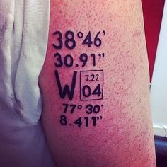 19 Tattoos That Literally Everyone Got In 2014 | Buzzfeed Love the type on this one.