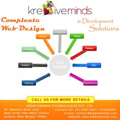 #Professional #web #designers in #Kolkata #offering impressive and #nnovative #designs with 100% assurance. For more details Visit Us at: www.kre8iveminds.com Or Call Us @ 9903118211