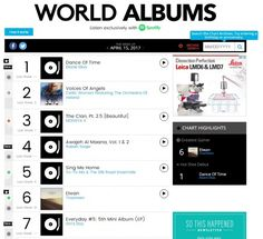 Billboard's World Album Chart Features Girl's Day For The First Time! | Koogle TV