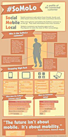 SoMoLO la integración de SOcial Media MÓvil y LOcalización  #SocialMedia