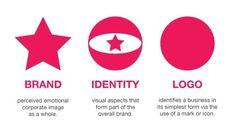 logo explained. #logo