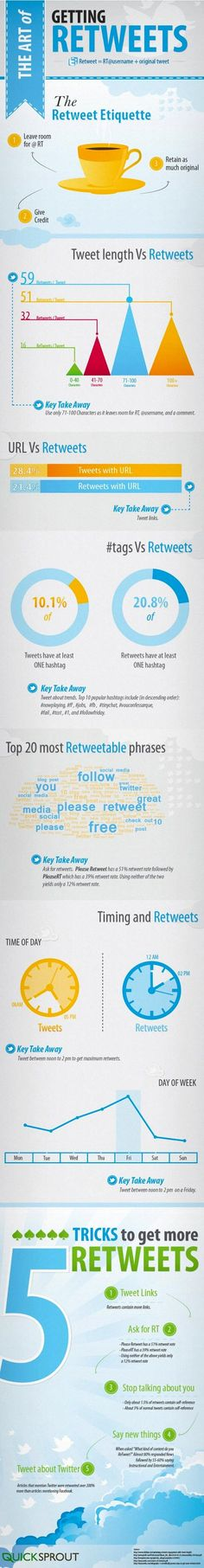 Twitter Chat Etiquette – 8 Tips To Success. http://socialmediarevolver.com/twitter-chat-etiquette-8-tips-to-success/