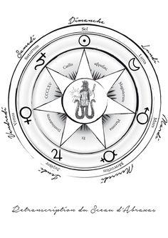 Melania - Voyance - Magie Blanche - Rituel Divinatoire