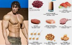How To Build Muscle Fast on A Budget: Top 7 Cheapest Sources of Protein Protein Rich Foods, High Protein Recipes, Protein Sources, Muscle Gain Diet, Muscle Mass, Deltoid Workout, Gym Workout Chart, Workout Tips, Workout Plans
