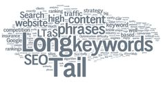Find out what are the advantages you will get by focusing on Long tail keywords here. Some of the major advantages are less competition and more sales.