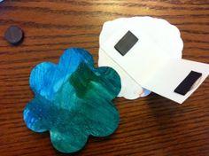 Repurpose Your Kids Artwork to Make Bookmarks