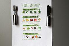 Clean Eating Basics: Wochenplanung, Vorrat und Vorbereitung | Projekt: Gesund leben | Ernährung, Bewegung & Entspannung