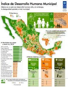 Corregidora cuarto lugar a nivel nacional en desarrollo humano