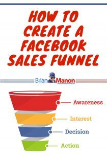 How to create a Facebook sales funnel - Brian Manon Image Facebook, Design Facebook, How To Use Facebook, For Facebook, E-mail Marketing, Digital Marketing Strategy, Facebook Marketing, Social Media Marketing, Affiliate Marketing