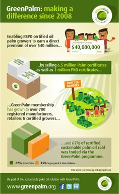 GreenPalm - Making a difference to RSPO certified Palm Oil & Palm Kernel Oil  by GreenPalm via slideshare