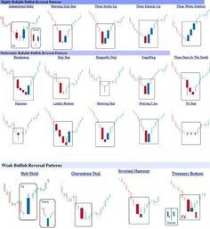Forex candlestick patterns cheat sheet pdf