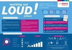Working Out Loud @ Bosch   Katharina Krentz   Pulse   LinkedIn