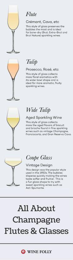 Wine glass cheat sheet