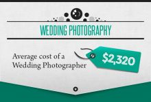 The Ultimate Wedding Cost Checklist Infographic | Cool Daily Infographics