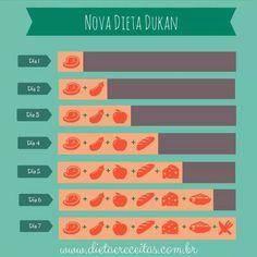Estupendo Dieta Dukan - O Manual Completo - Dieta e Receitas O conhecido nutrólogo Pierre Dukan adapt. Nova Dieta Dukan, Dieta Paleo, Healthy Tips, Healthy Recipes, Healthy Food, Dukan Diet, Get In Shape, Diet Recipes, Food And Drink