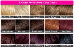 Brown Hair Color Chart I Just Want To Be Free As My Hair