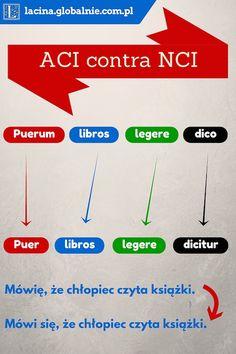 #łacina #gramatyka #językiobce #szkoła #nauka #matura #składnia #nci #lekcja #łaciński #aci #tłumaczenie http://lacina.globalnie.com.pl/nci-lacina/