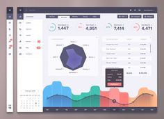 #UI #dashboard