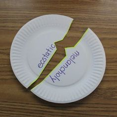 Paper Plate Vocabulary