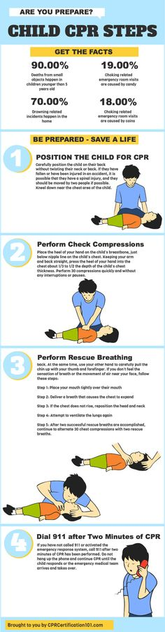 Child CPR Steps - about halfway down the page.  Link contains many other graphics (some pretty interesting!)