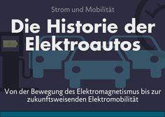 Geschichte der Elektromobilität: Chronologisch aufgebaute Infografik Info Graphics, History