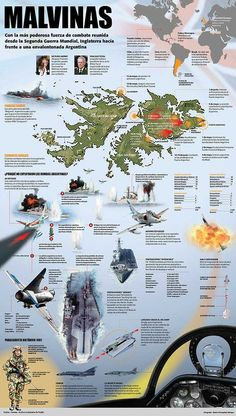 The Battle of the Falkland Islands Army History, World History, World War, Military Insignia, Military Art, History Timeline, History Facts, Falklands War, Learning Spanish