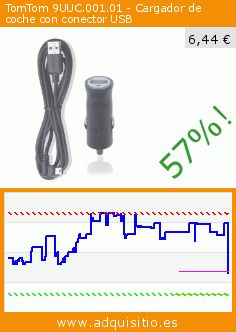 TomTom 9UUC.001.01 - Cargador de coche con conector USB (Accesorio). Baja 57%! Precio actual 6,44 €, el precio anterior fue de 14,90 €. http://www.adquisitio.es/tomtom/9uuc00101-cargador-coche