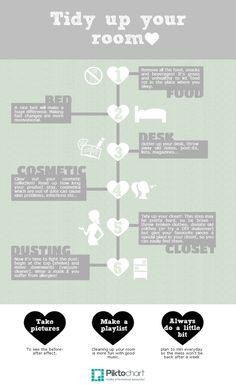 Clean up | organisation | bedroom |tips
