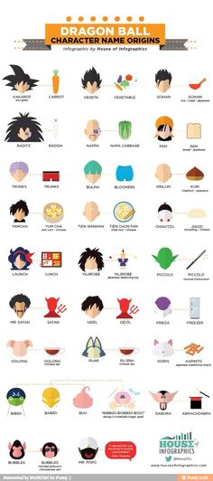 Dragon Ball. LOL on Pinterest | Goku, Dragon Ball Z and Dragonball Z