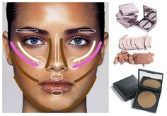 A guide to where to put your bronzer, highlight and blush...