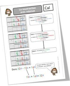 R gles de multiplication jusqu 39 100 sans z ros 100 par - Soustraction sans retenue ce2 ...