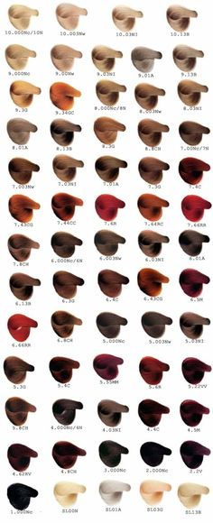 Paul Mitchell Hair Dye Chart   Pinteres