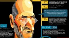 The Life and Times of Steve Jobs [INFOGRAPHIC]