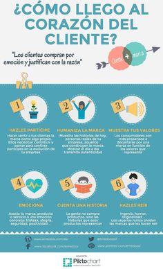 Hola: Una infografía sobre Cómo llegar al corazón del cliente. Vía Un saludo