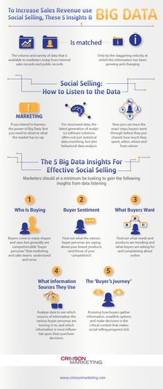 The 5 Big Data Insights for Effective Social Selling