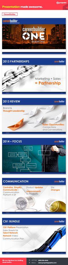 A Propoint Original | Marketing & Salesforce Strategy for CareerBuilder