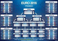 EUROCOPA FRANCIA 2016 (GRUPOS)