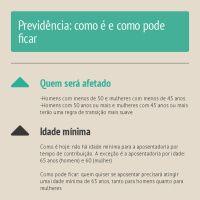 Infographic: Reforma da Previdência