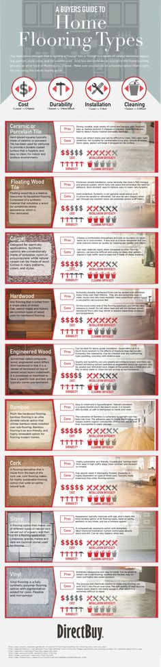 If you're looking to renovate a home or taking a look at new places to live, you should know the pros and cons of various flooring types.  This visual guide covers nine different flooring types and how they rate when it comes to cost, durability, difficulty of installation, and how easy they are to clean.