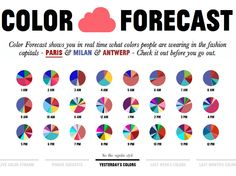 Is it possible to forecast the next hot color trends? Pimkie Color Forecast thinks so; it shows you in real time what people are wearing in Europe's fashion capitals. Color Trends, Color Combos, Type Illustration, Color Psychology, Colour Board, Interactive Design, Color Theory, My Favorite Color, Color Patterns