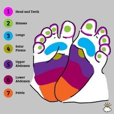 If you're young baby won't stop crying, have you considered rubbing their feet? Not just any foot rub, this foot rub reflexology.