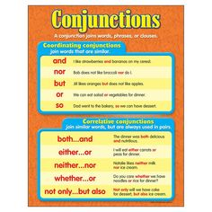 Teach common conjunctions and their basic use in sentences. Reinforces reading skills too. Back of chart features reproducible sheets activities and helpful teaching tips. 17 x 22 classroom size. Learning Arabic, Learning Spanish, Spanish Activities, Couple Activities, Early Learning, Reading Skills, Writing Skills, Writing Tips, Guided Reading